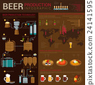 Different types of beer infographics with world 24141595