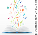 music notes on open book background 24157680