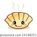 Cute dumplings characters Others 24198251