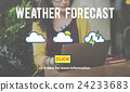 Weather Forecast Temperature Application Concept 24233683