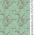 Kelp seaweed green with texture 24252570