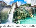 สปา,บ่อน้ำร้อนคุสะซึ,ฤดูร้อน 24257687