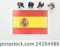 ธงสเปน 24264486
