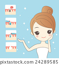 cartoon woman skin care 24289585