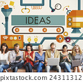 Innovation Ideas Imagine Processing System Concept 24311312