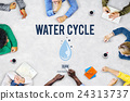 Water Cycle Condensation Evaporation Rain Natural Concept 24313737