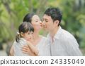 親吻 人類 人物 24335049