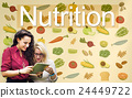 Nutrition Food Diet Healthy Life Concept 24449722