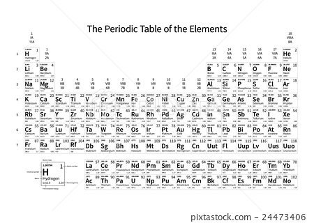 Black And White Periodic Table Of The Elements Stock Illustration