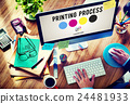 Printing Process Offset Ink Color Industry Media Concept 24481933