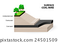 surface, mine, vector 24501509