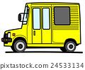 autocar automobile car 24533134