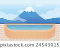 목욕탕 24543015