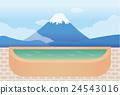 목욕탕 24543016