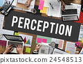 awareness, insight, perception 24548513