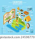 Camping concept design 24596770