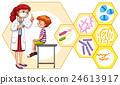 virus, disease, patient 24613917
