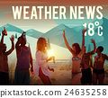 Weather Update Temperature Forecast News Meteorology Concept 24635258