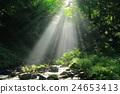 瀑布 光束 旅遊勝地 24653413