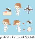 女性 女 感染 24722146