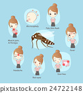 dengue infection medical 24722148