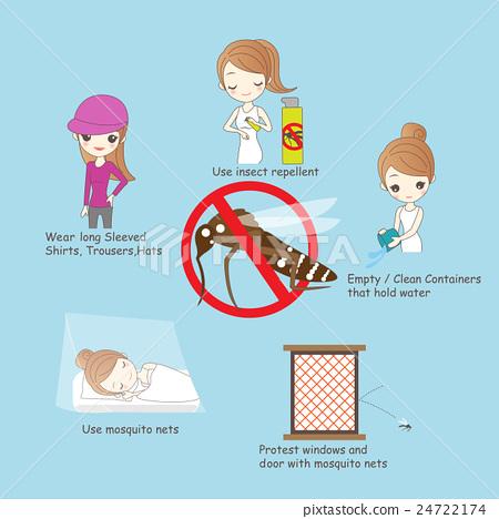 Zika virus prevention 24722174