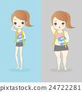 脂肪 女生 女 24722281