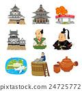 愛知縣 名品 特殊產品 24725772