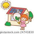 太陽能發電 太陽能 光伏 24743830