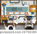 Innovation Ideas Imagine Processing System Concept 24756384