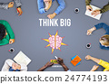 Think Big Positive Thinking Inspiration Attitude Concept 24774193