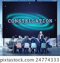 Astronomy Constellation Intergalactic Universe Concept 24774333