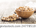 The pistachio nuts. 24778510