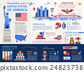 USA Travel Info - poster, brochure cover template 24823738