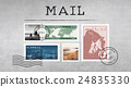 Airmail Mail Postcard Letter Stamp Concept 24835330