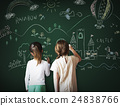 Blackboard Drawing Creative Imagination Idea Concept 24838766