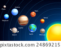 Solar System. Planets with Sun on Dark Sky 24869215
