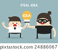Steal idea, flat design, business concept 24886067