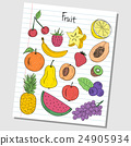 Fruit doodles - lined paper 24905934