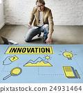 Strategy Innovation Solution Objective Idea Concept 24931464