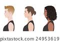 發式 髮型 男人 24953619