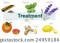 Health Care Treatment Vitamins Health Concept 24959184