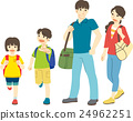 Outing with family (summer) 24962251