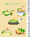 鱷梨 食品 食物 24965684