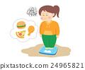 飲食 減肥 瘦身 24965821