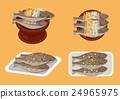 魚 食物 食品 24965975