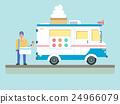 冰淇淋 卡车 商店 24966079