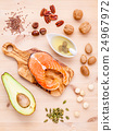 Selection food sources of omega 3  24967972