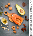 Selection food sources of omega 3  24967977