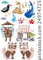 冲绳 冲绳铁路 山原水鸡 24974725